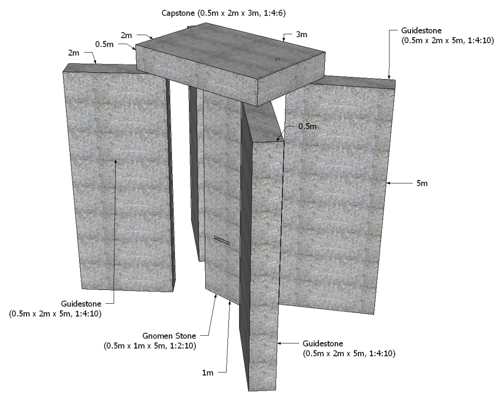 Georgia Guidestones measurements
